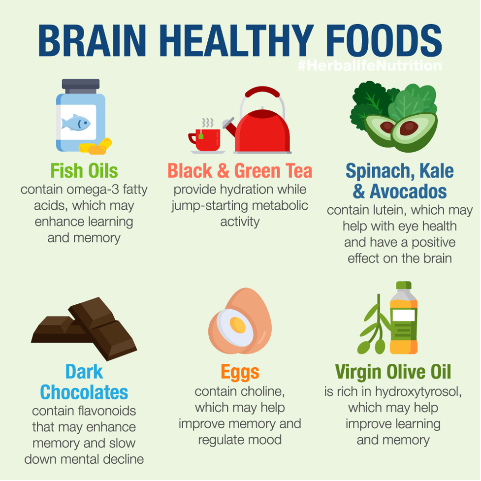 Brain-healthy-foods